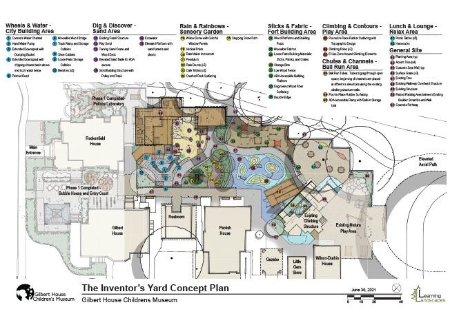 Concept Plan Nature Playscape