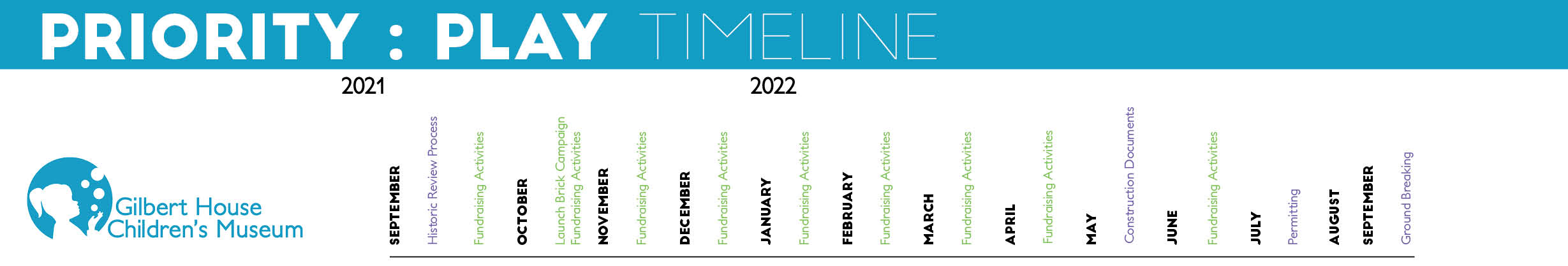 Priority Play Timeline for web